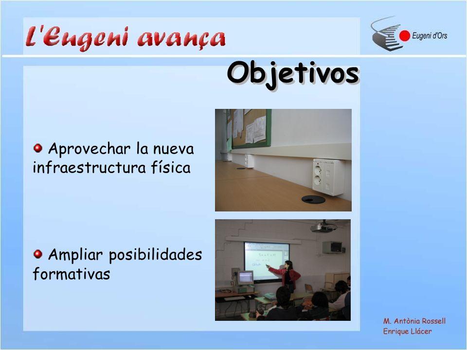 Ampliar posibilidades formativas Aprovechar la nueva infraestructura física Objetivos