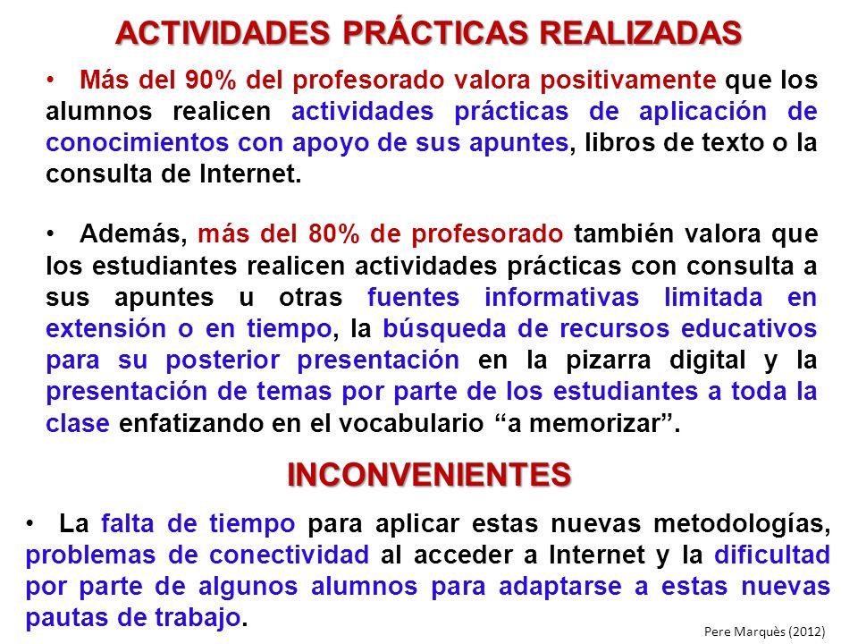 ACTIVIDADES PRÁCTICAS REALIZADAS Pere Marquès (2012) Más del 90% del profesorado valora positivamente que los alumnos realicen actividades prácticas de aplicación de conocimientos con apoyo de sus apuntes, libros de texto o la consulta de Internet.