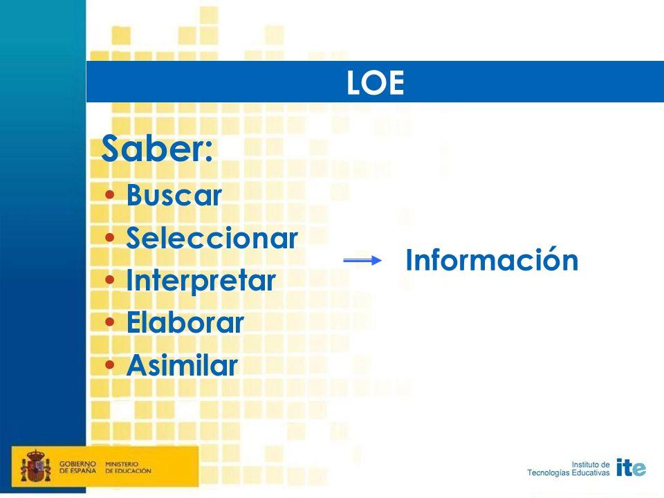 Saber: Buscar Seleccionar Interpretar Elaborar Asimilar LOE Información