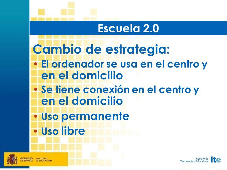 Cambio de estrategia: El ordenador se usa en el centro y en el domicilio Se tiene conexión en el centro y en el domicilio Uso permanente Uso libre Escuela 2.0