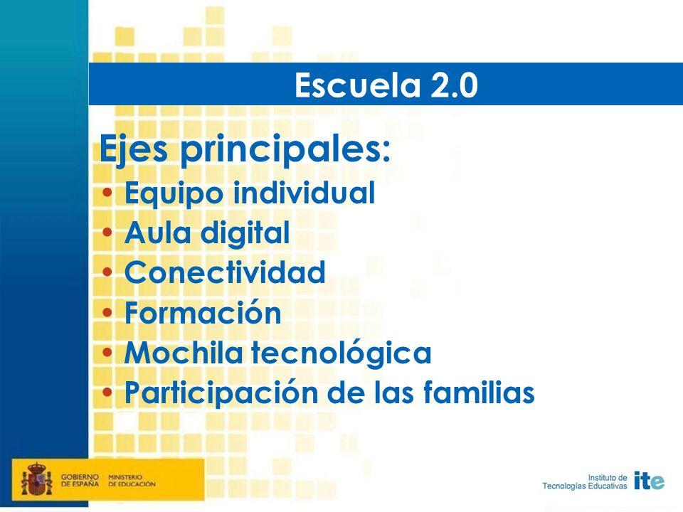 Ejes principales: Equipo individual Aula digital Conectividad Formación Mochila tecnológica Participación de las familias Escuela 2.0