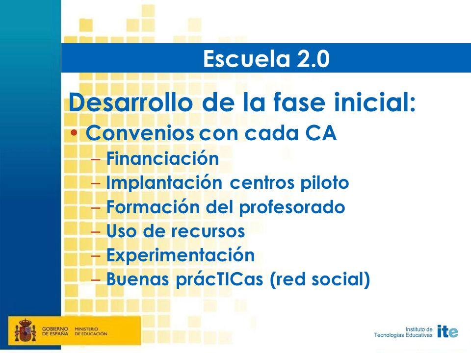 Desarrollo de la fase inicial: Convenios con cada CA – Financiación – Implantación centros piloto – Formación del profesorado – Uso de recursos – Experimentación – Buenas prácTICas (red social) Escuela 2.0