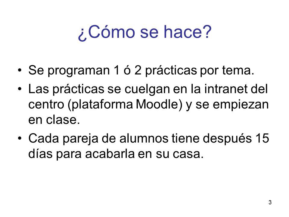 3 ¿Cómo se hace? Se programan 1 ó 2 prácticas por tema. Las prácticas se cuelgan en la intranet del centro (plataforma Moodle) y se empiezan en clase.