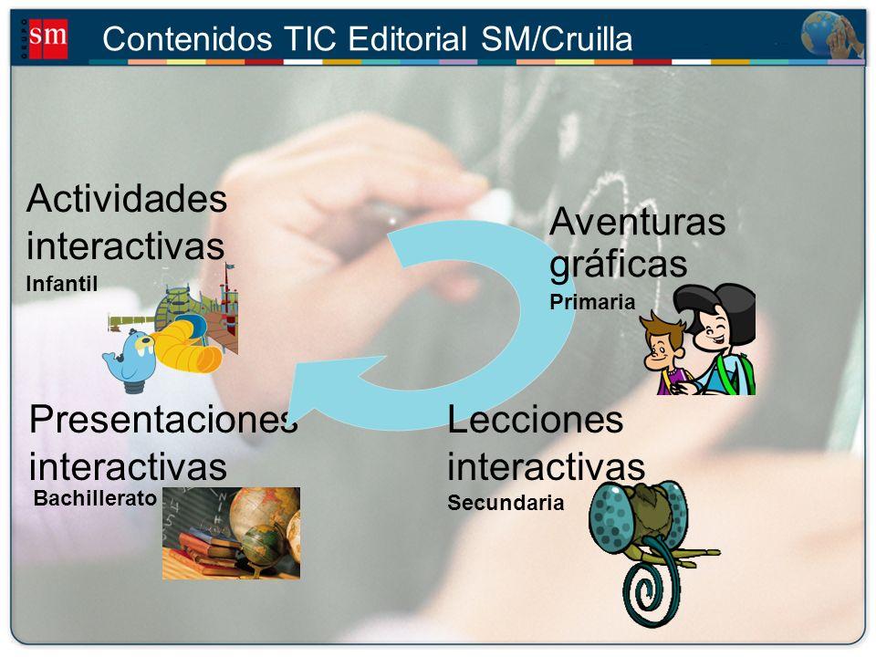 Contenidos TIC Editorial SM/Cruilla Gracias