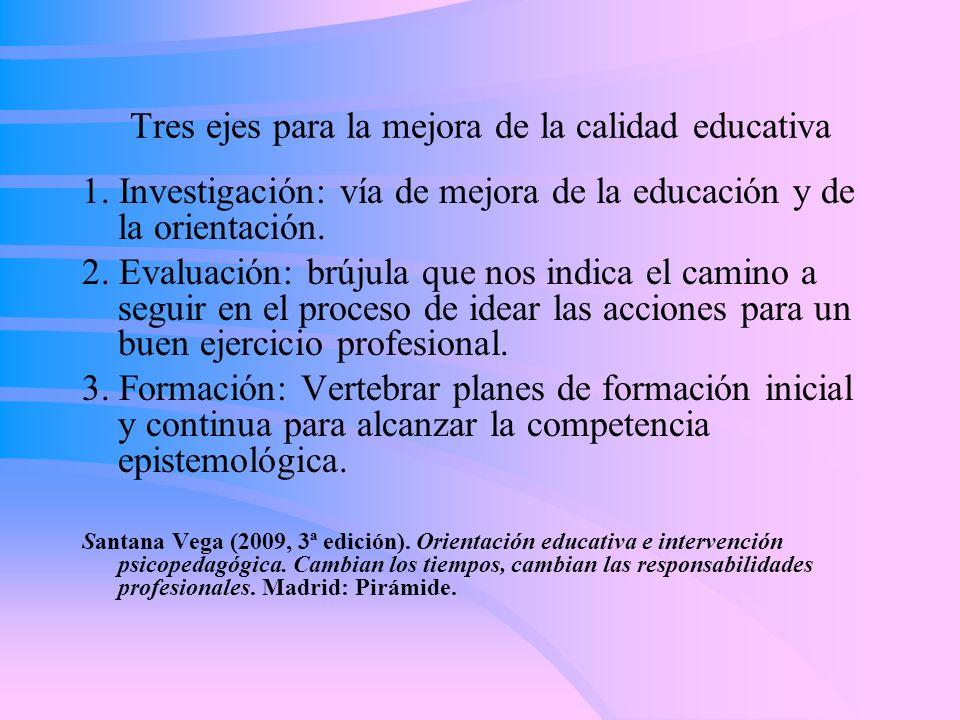 Tres ejes para la mejora de la calidad educativa 1. Investigación: vía de mejora de la educación y de la orientación. 2. Evaluación: brújula que nos i