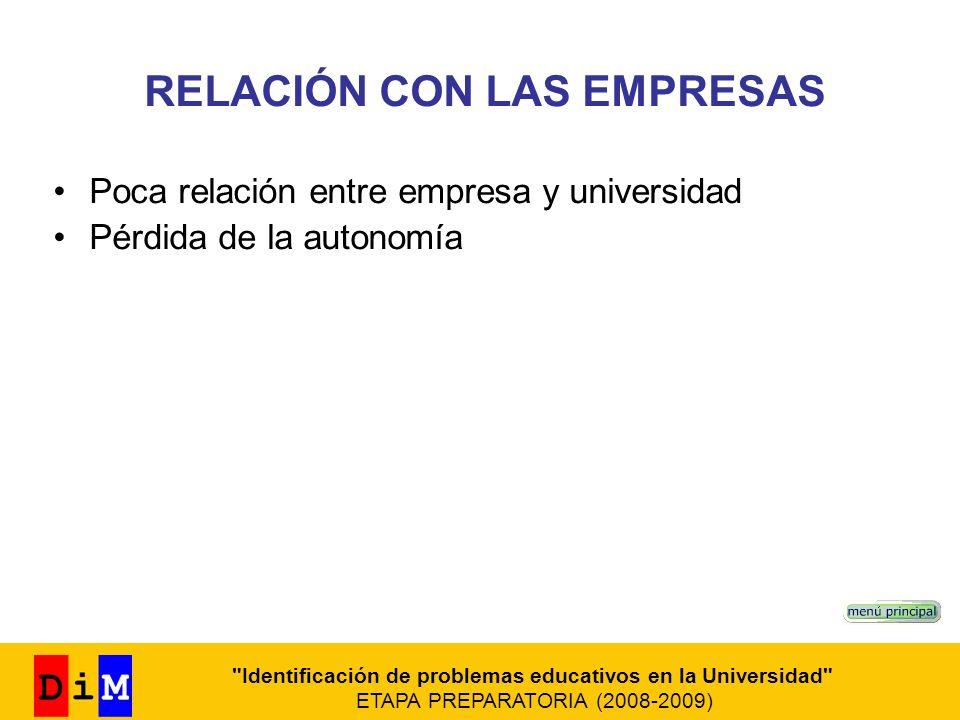 RELACIÓN CON LAS EMPRESAS Poca relación entre empresa y universidad Pérdida de la autonomía