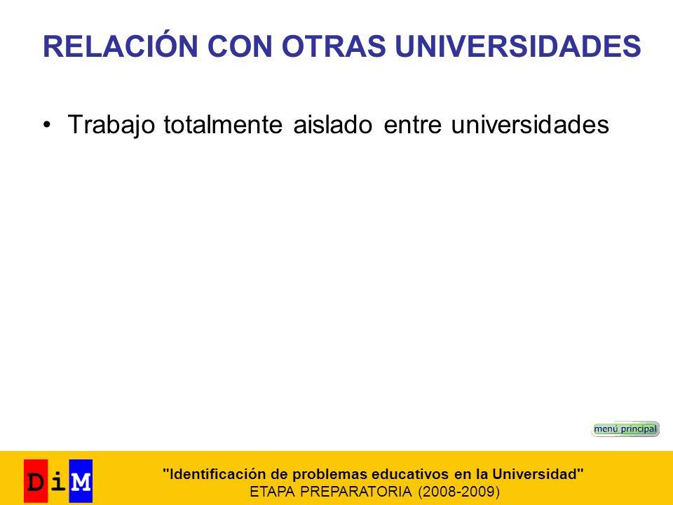 RELACIÓN CON OTRAS UNIVERSIDADES Trabajo totalmente aislado entre universidades