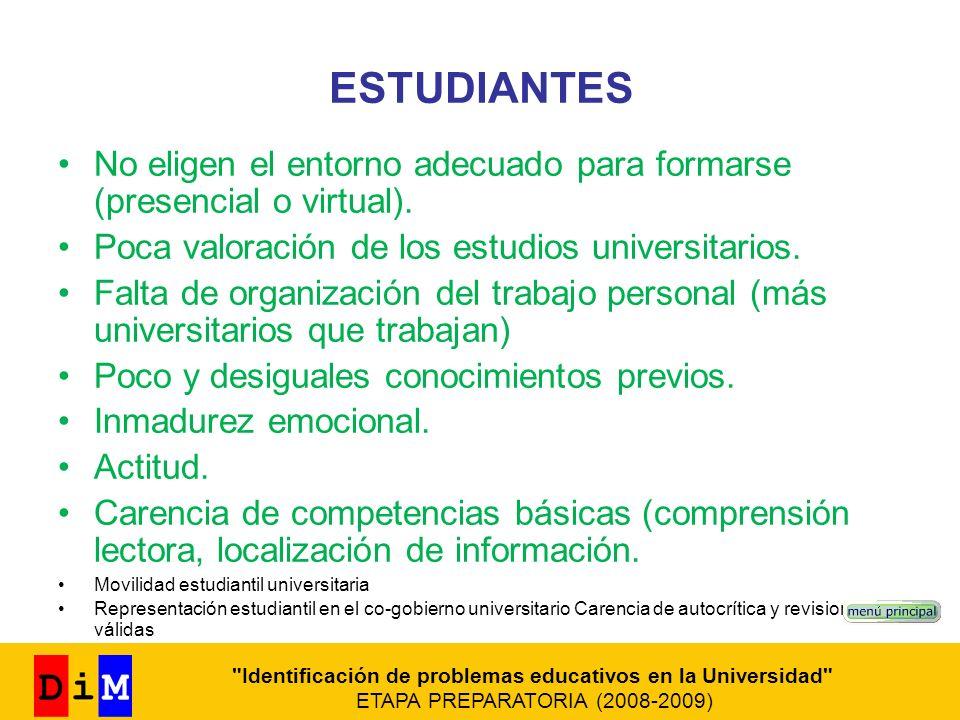 ESTUDIANTES No eligen el entorno adecuado para formarse (presencial o virtual). Poca valoración de los estudios universitarios. Falta de organización