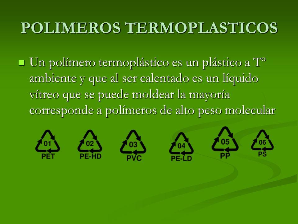 POLIMEROS TERMOPLASTICOS Un polímero termoplástico es un plástico a Tº ambiente y que al ser calentado es un líquido vítreo que se puede moldear la ma