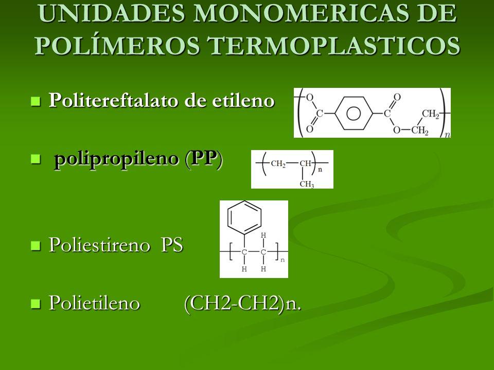 UNIDADES MONOMERICAS DE POLÍMEROS TERMOPLASTICOS Politereftalato de etileno Politereftalato de etileno polipropileno (PP) polipropileno (PP) Poliestir