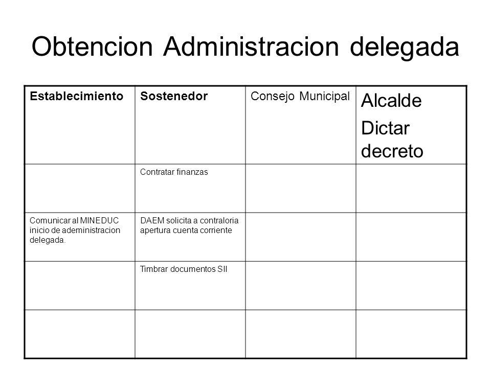 Obtencion Administracion delegada EstablecimientoSostenedorConsejo Municipal Alcalde Dictar decreto Contratar finanzas Comunicar al MINEDUC inicio de adeministracion delegada.