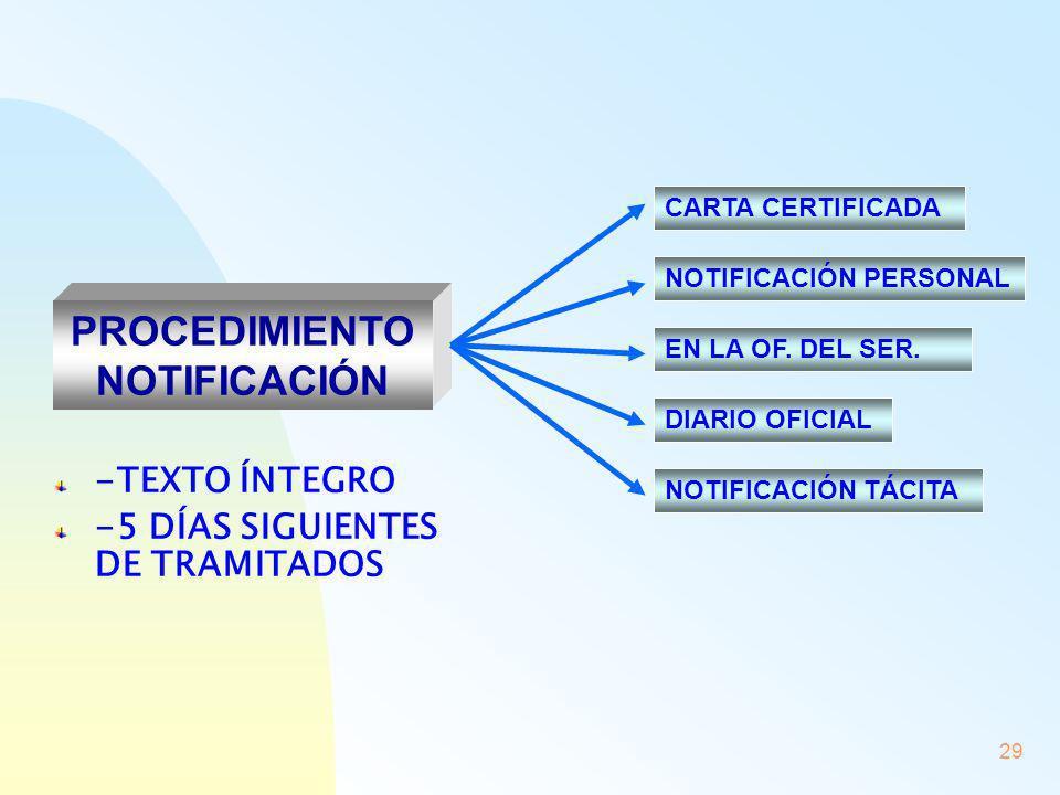 29 PROCEDIMIENTO NOTIFICACIÓN -TEXTO ÍNTEGRO -5 DÍAS SIGUIENTES DE TRAMITADOS CARTA CERTIFICADA NOTIFICACIÓN PERSONAL EN LA OF. DEL SER. DIARIO OFICIA