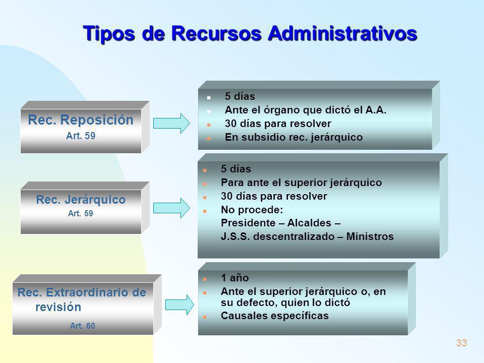 33 Tipos de Recursos Administrativos n 5 días n Ante el órgano que dictó el A.A. n 30 días para resolver n En subsidio rec. jerárquico n 5 días n Para