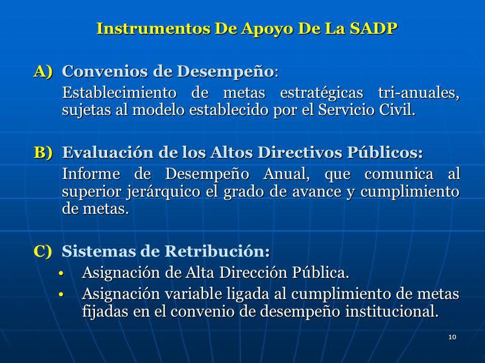 10 Instrumentos De Apoyo De La SADP A)Convenios de Desempeño: Establecimiento de metas estratégicas tri-anuales, sujetas al modelo establecido por el