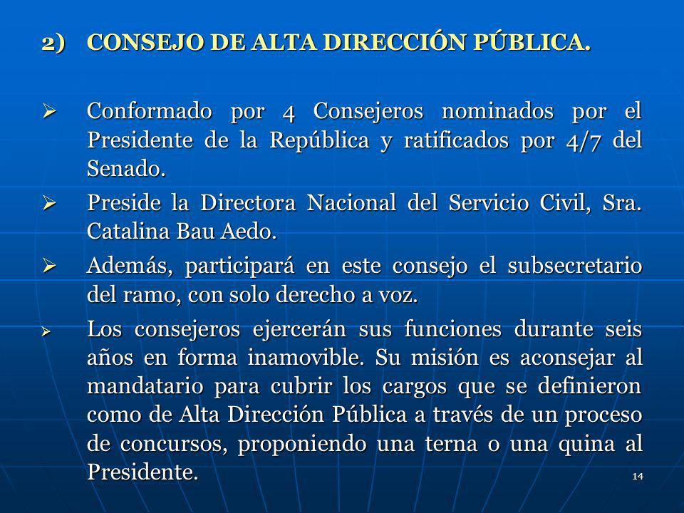 14 2)CONSEJO DE ALTA DIRECCIÓN PÚBLICA. Conformado por 4 Consejeros nominados por el Presidente de la República y ratificados por 4/7 del Senado. Conf