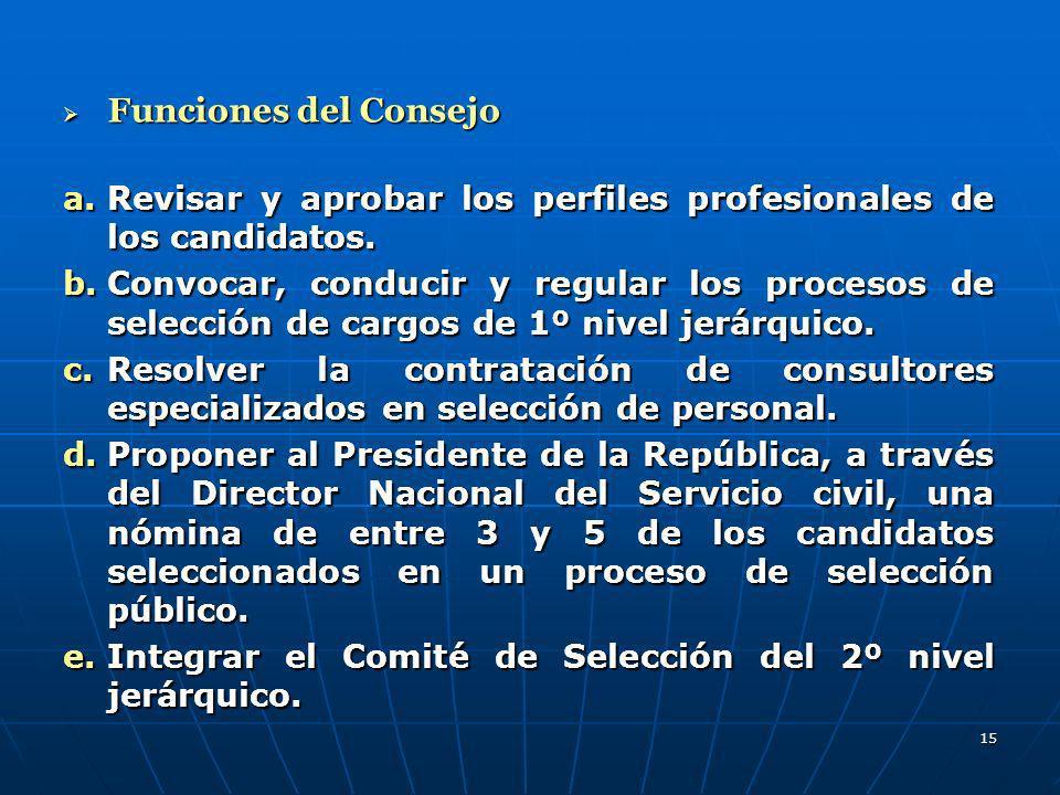 15 Funciones del Consejo Funciones del Consejo a.Revisar y aprobar los perfiles profesionales de los candidatos. b.Convocar, conducir y regular los pr