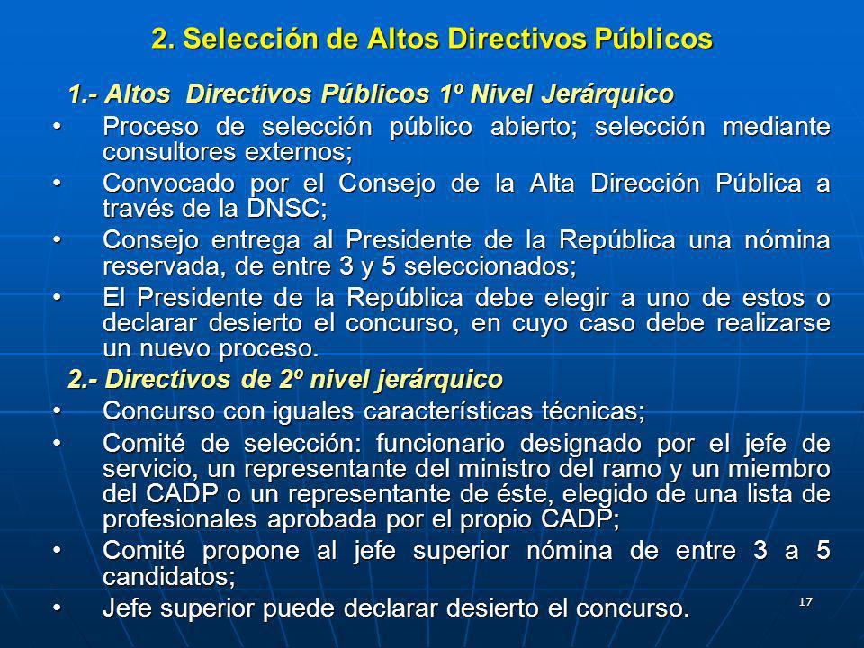 17 2. Selección de Altos Directivos Públicos 1.- Altos Directivos Públicos 1º Nivel Jerárquico Proceso de selección público abierto; selección mediant