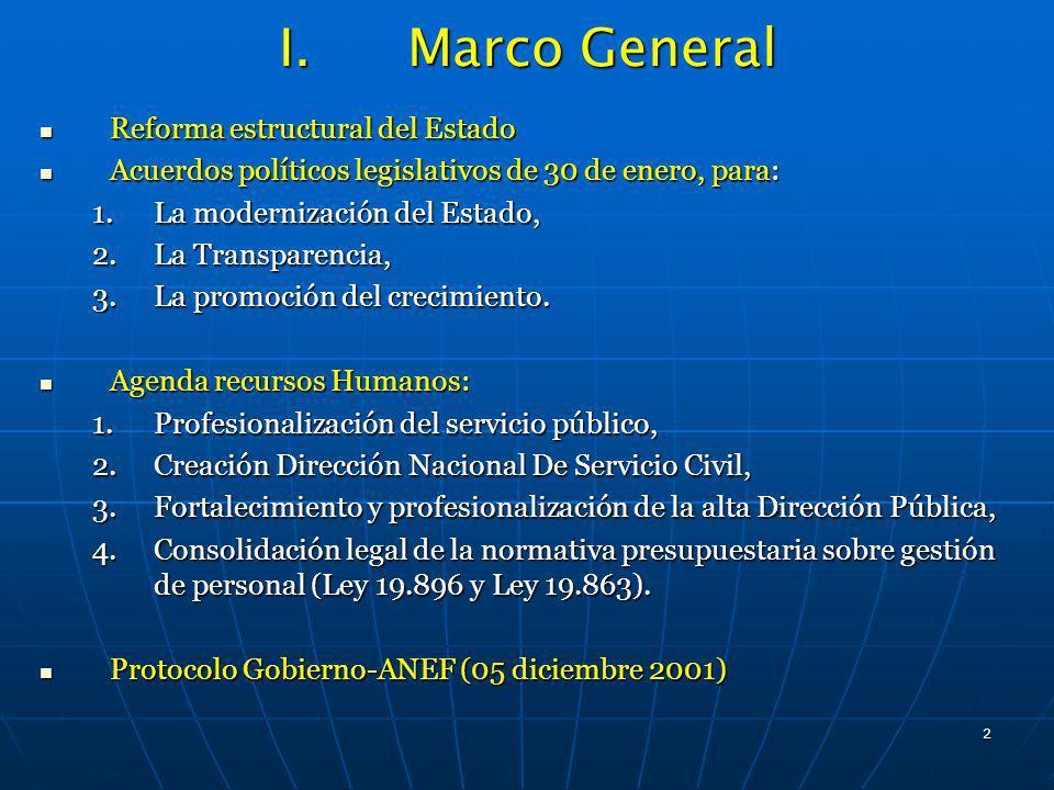 2 I.Marco General Reforma estructural del Estado Reforma estructural del Estado Acuerdos políticos legislativos de 30 de enero, para: Acuerdos polític
