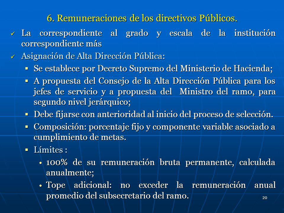 20 6. Remuneraciones de los directivos Públicos. La correspondiente al grado y escala de la institución correspondiente más La correspondiente al grad
