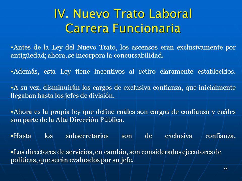 22 IV. Nuevo Trato Laboral Carrera Funcionaria Antes de la Ley del Nuevo Trato, los ascensos eran exclusivamente por antigüedad; ahora, se incorpora l