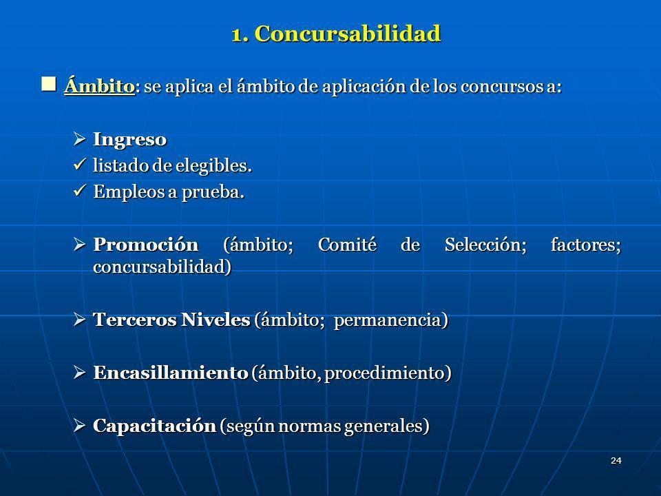 24 1. Concursabilidad Ámbito: se aplica el ámbito de aplicación de los concursos a: Ámbito: se aplica el ámbito de aplicación de los concursos a: Ingr