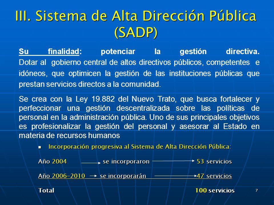 7 III. Sistema de Alta Dirección Pública (SADP) Incorporación progresiva al Sistema de Alta Dirección Pública: Incorporación progresiva al Sistema de