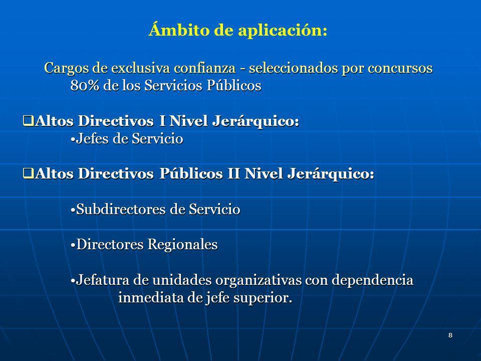 8 Ámbito de aplicación: Cargos de exclusiva confianza - seleccionados por concursos 80% de los Servicios Públicos Altos Directivos I Nivel Jerárquico: