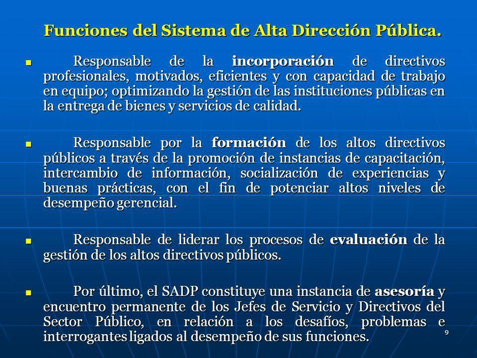 9 Funciones del Sistema de Alta Dirección Pública. Responsable de la incorporación de directivos profesionales, motivados, eficientes y con capacidad