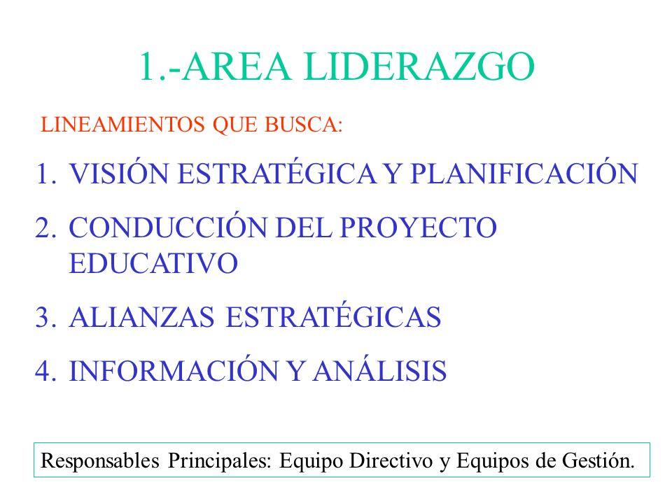 2.-GESTIÓN CURRICULAR (Proceso Enseñanza Aprendizaje) 1.ORGANIZACIÓN CURRICULAR 2.PREPARACIÓN DE LA ENSEÑANZA 3.ACCIÓN DOCENTE EN EL AULA 4.EVALUACIÓN DE LA IMPLEMENTACIÓN CURRICULAR LINEAMIENTOS QUE BUSCA: