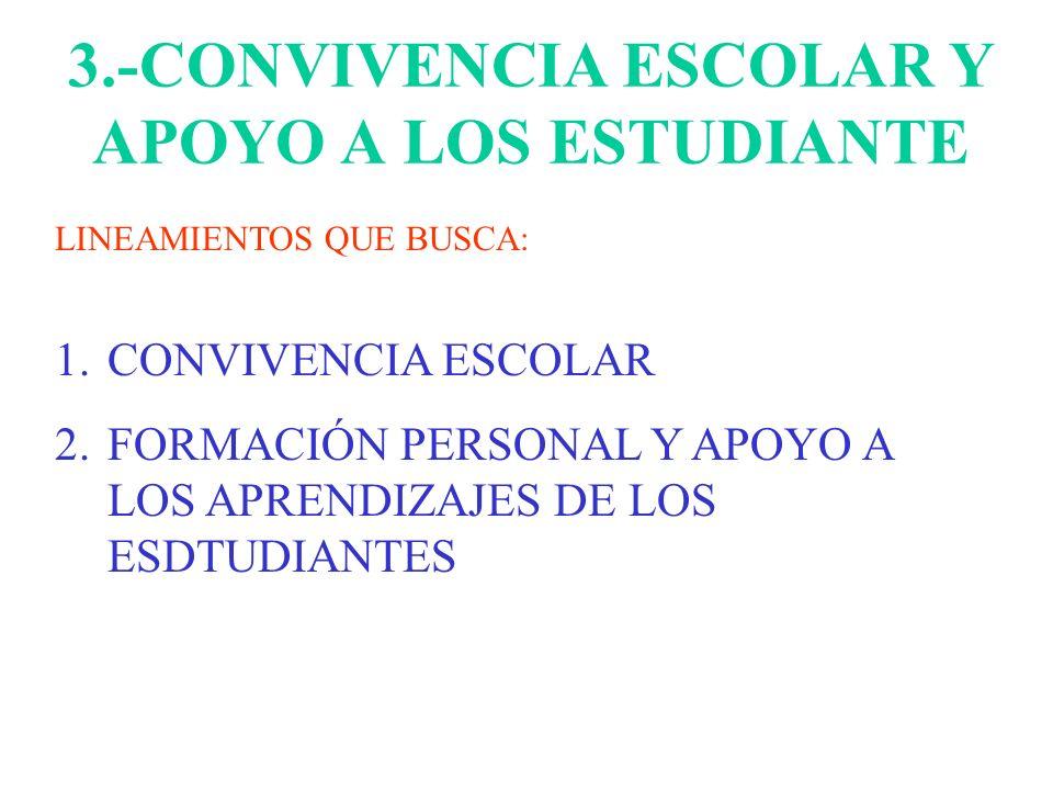 4.-RECURSOS 1.RECURSOS HUMANOS 2.RECURSOS FINANCIEROS, MATERIALES Y TECNOLÓGICOS 3.PROCESOS DE SOPORTE Y SERVICIOS LINEAMIENTOS QUE BUSCA: