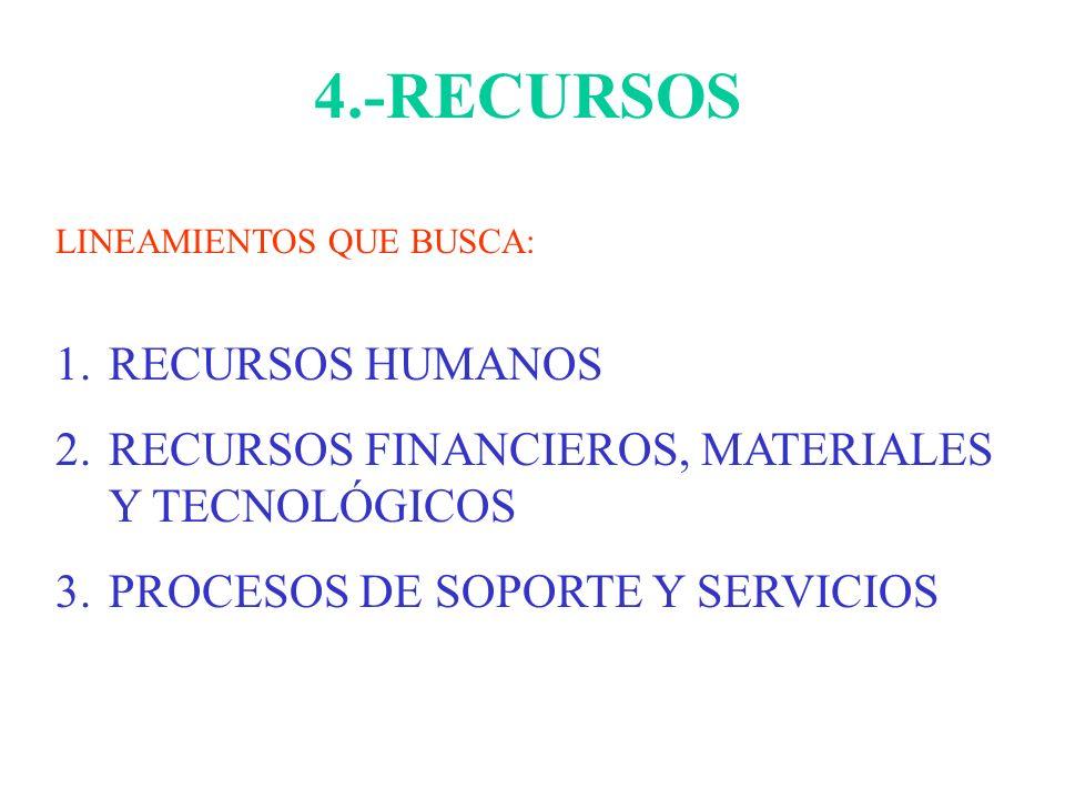 5.-RESULTADOS (Fundamento del Aseguramiento de la Calidad) 1.LOGROS DE APRENDIZAJES 2.LOGROS INSTITUCIONALES 3.SATISFACCIÓN DE LA COMUNIDAD EDUCATIVA HACERSE CARGO O DAR CUENTA DE(ACCOUNTABILITY):