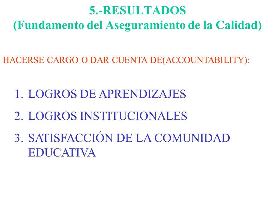 Estructuras más usadas en Chile 1.Diagnóstico de la Realidad 2.Misión Institucional 3.Visión de Futuro 4.Objetivos Generales 5.Estrategias – Objetivos Estratégicos 6.Programas de Acción 7.Seguimiento y Evaluación
