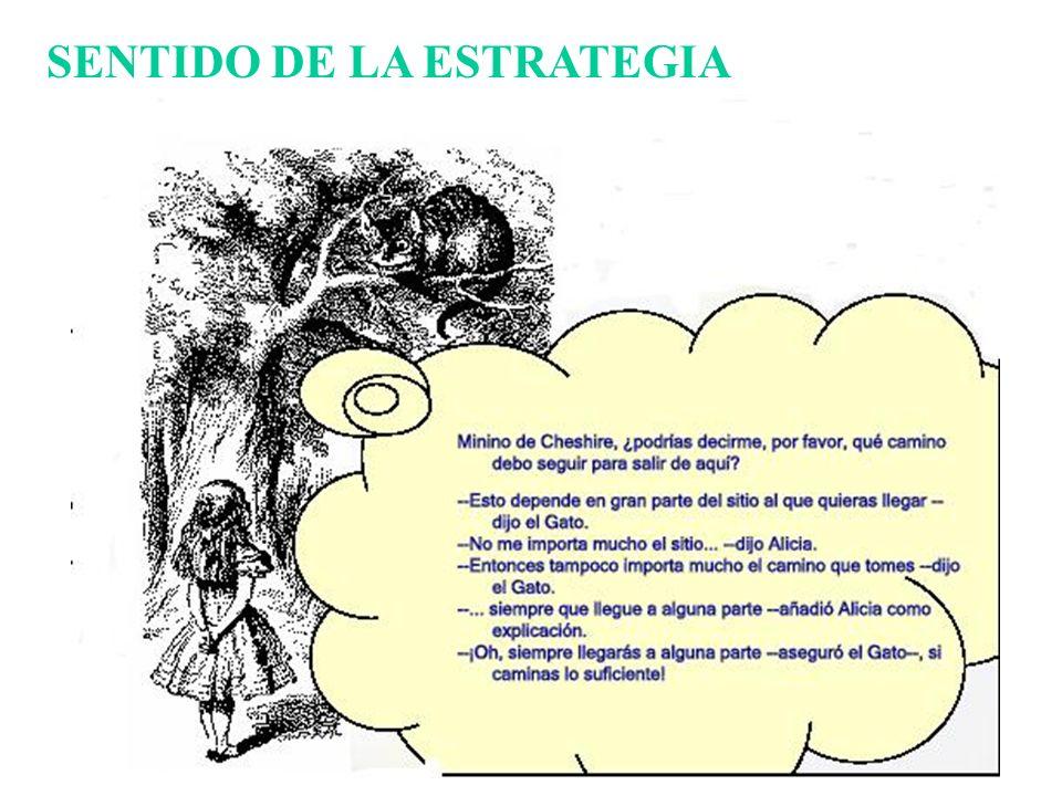 Modelo de Administración Estratégica ObjetivosMeta ESTRATEGIAS VISION VALORES MISION SERVICIO