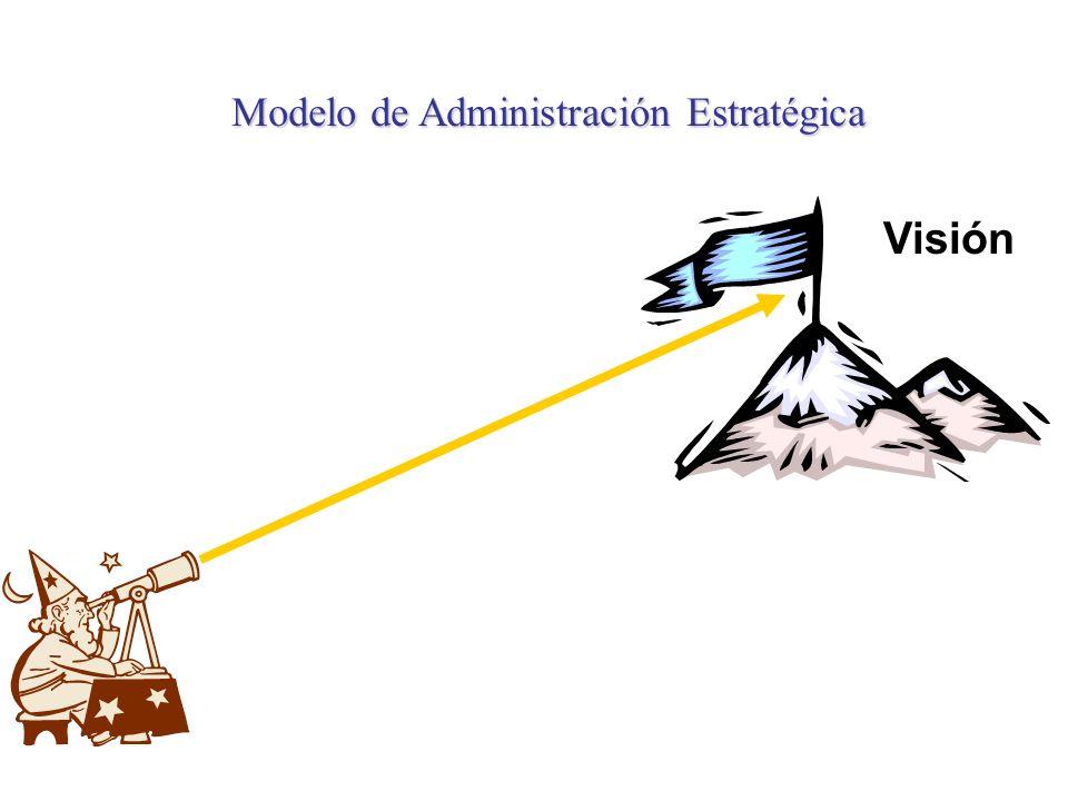 Valores Modelo de Administración Estratégica Visión Misión