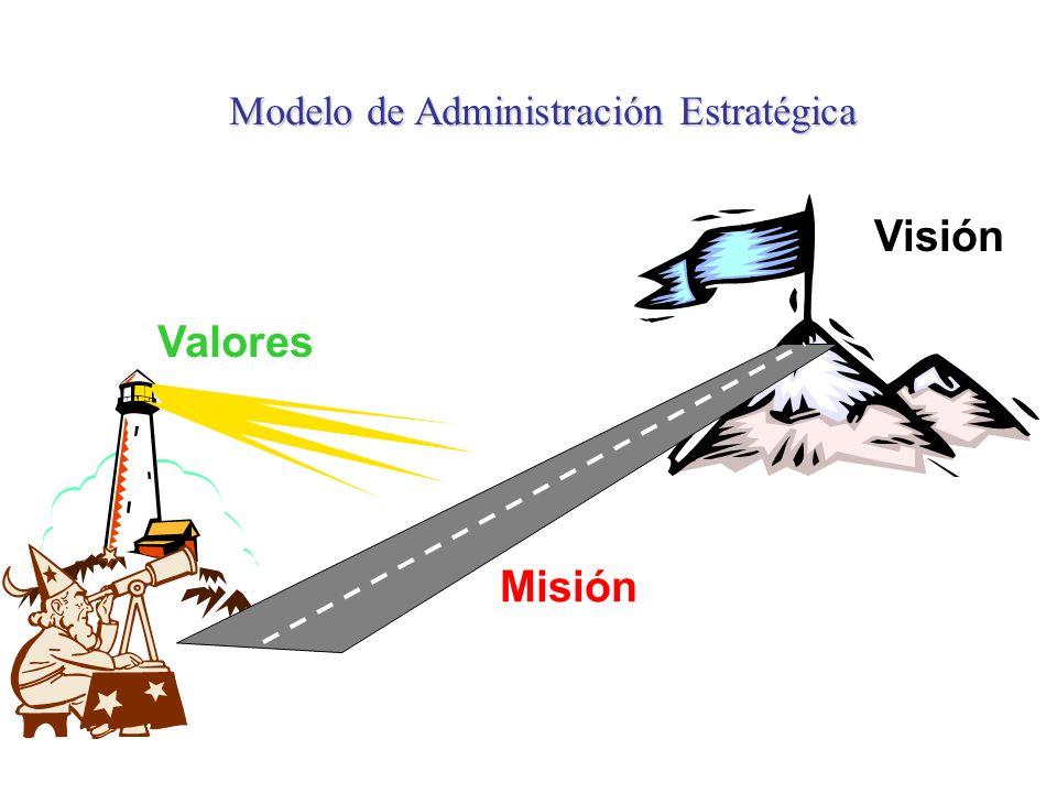Modelo de Administración Estratégica Misión Valores META ESTRATEGIA Visión OBJETIVOS