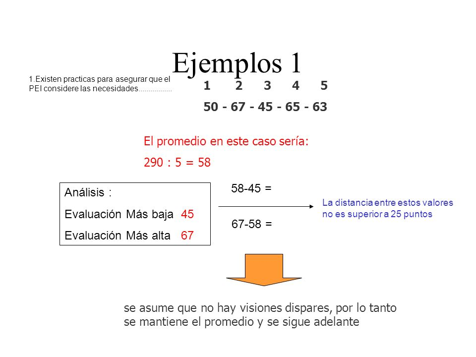 Ejemplos 2 12 3 4 5 10 - 45 - 55 - 78 - 15 1.Existen practicas para asegurar que el PEI considere las necesidades.................