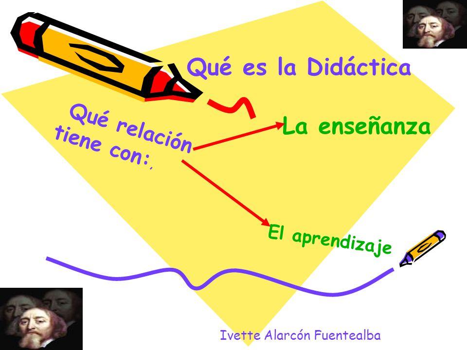Qué es la Didáctica Qué relación tiene con:, La enseñanza El aprendizaje Ivette Alarcón Fuentealba