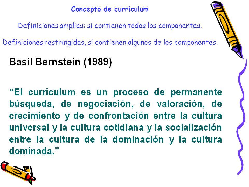 Concepto de curriculum Definiciones amplias: si contienen todos los componentes. Definiciones restringidas, si contienen algunos de los componentes.