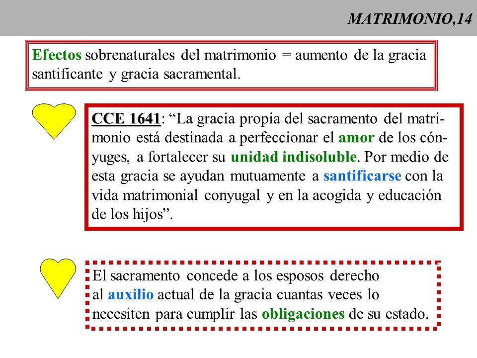 MATRIMONIO, 15 MINISTRO En la Iglesia latina se considera habitualmente que son los espo- sos quienes, como ministros de la gracia de Cristo, se confieren mutuamente el sacramento del matrimonio expresando ante la CCE Iglesia su consentimiento (CCE 1623 1623).