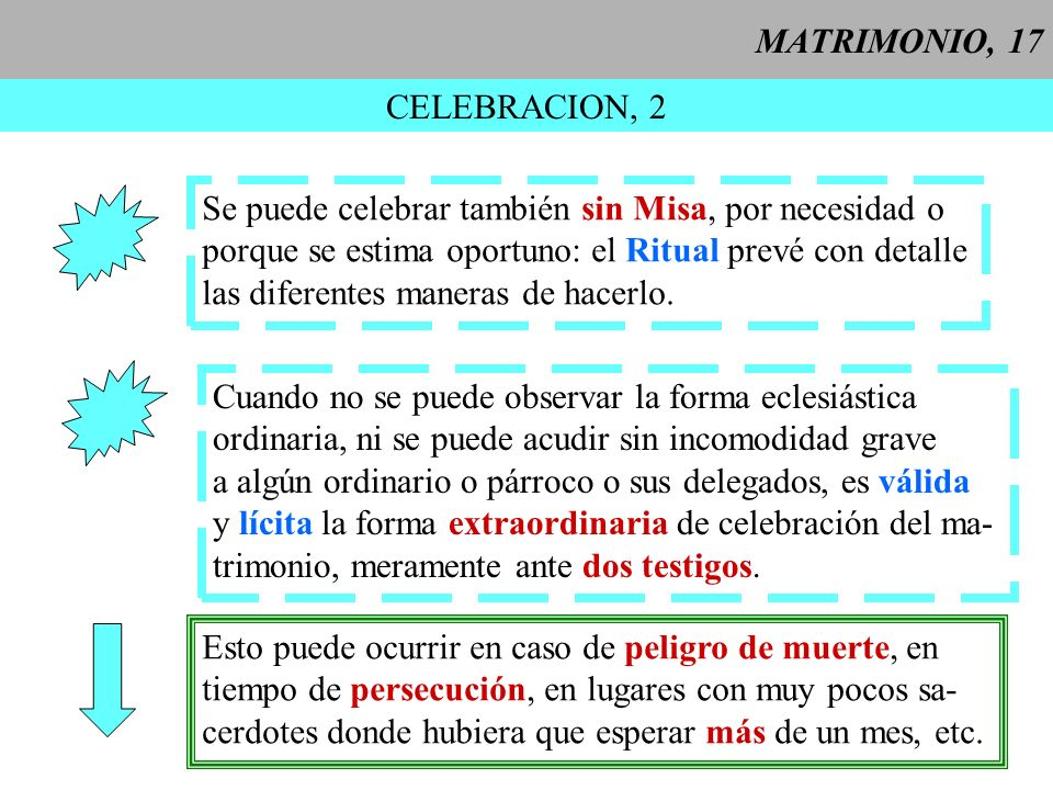MATRIMONIO, 18 CONSENTIMIENTO MATRIMONIAL 1 voluntad Es el acto de la voluntad por el cual el varón y la mujer se entregan y se aceptan mutuamente en alianza irrevocable CIC 1057 para constituir el matrimonio (CIC 1057).