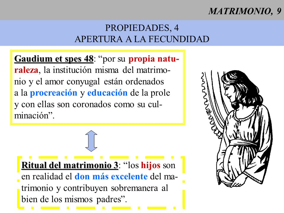 MATRIMONIO, 10 AYUDA DE LA GRACIA CCE 1608 CCE 1608: Para sanar las heridas del pecado, el hombre y la mujer necesitan la ayuda de la gracia...