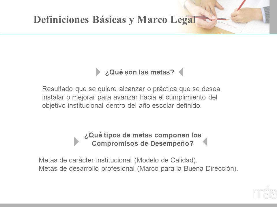 Definiciones Básicas y Marco Legal ¿Qué son las metas? Resultado que se quiere alcanzar o práctica que se desea instalar o mejorar para avanzar hacia