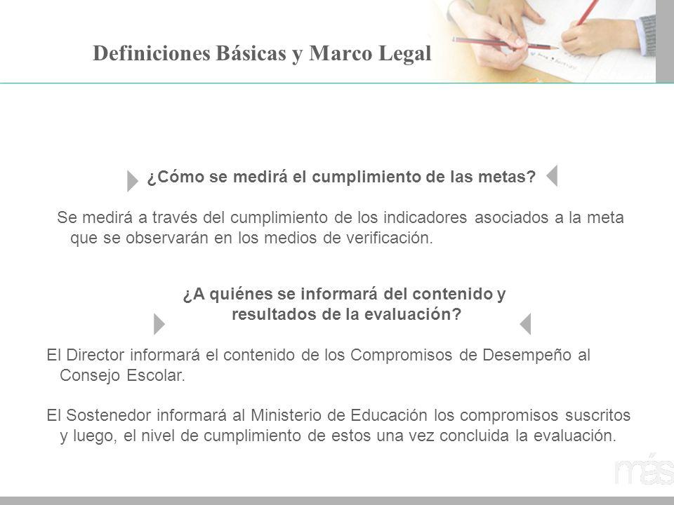 Definiciones Básicas y Marco Legal ¿Cómo se medirá el cumplimiento de las metas? Se medirá a través del cumplimiento de los indicadores asociados a la