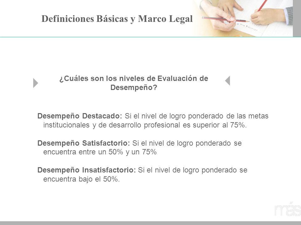 Definiciones Básicas y Marco Legal Desempeño Destacado: Si el nivel de logro ponderado de las metas institucionales y de desarrollo profesional es sup