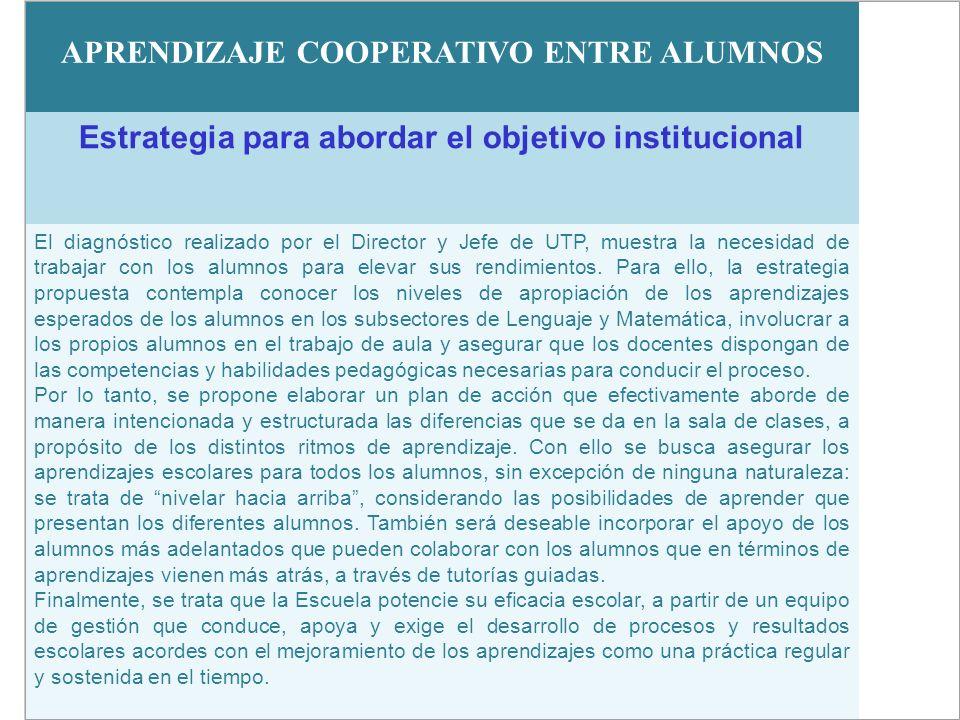 Aprendizaje cooperativo entre alumnos APRENDIZAJE COOPERATIVO ENTRE ALUMNOS Estrategia para abordar el objetivo institucional El diagnóstico realizado