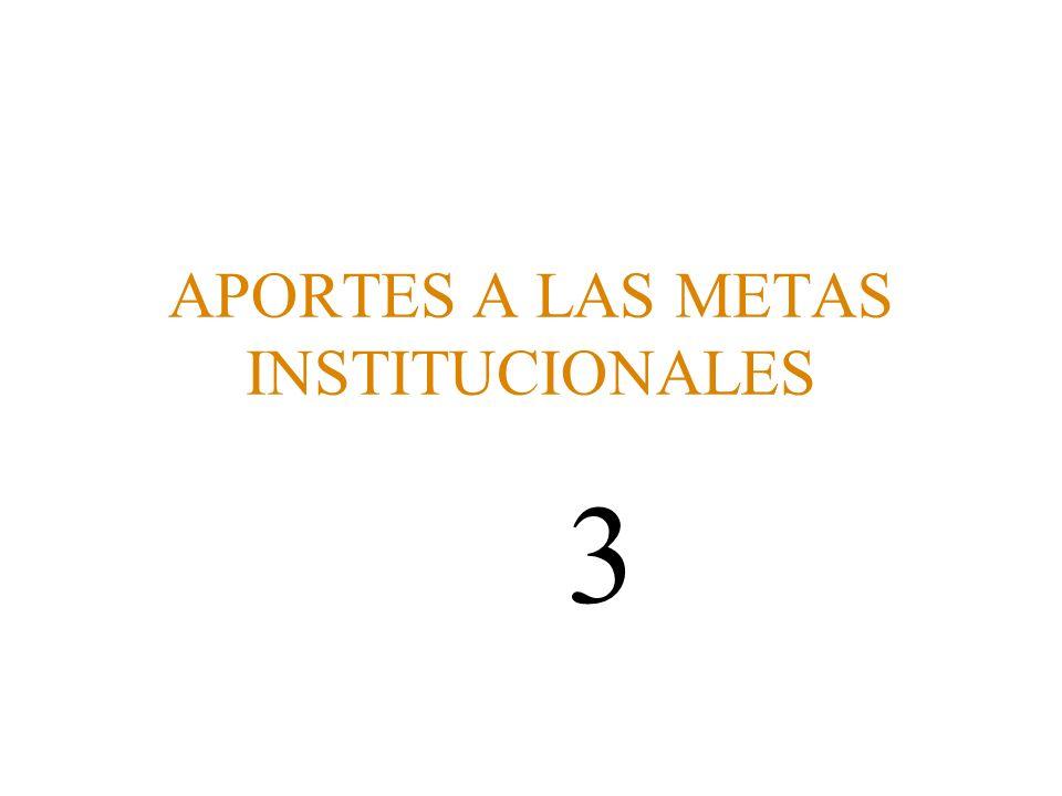 APORTES A LAS METAS INSTITUCIONALES 3