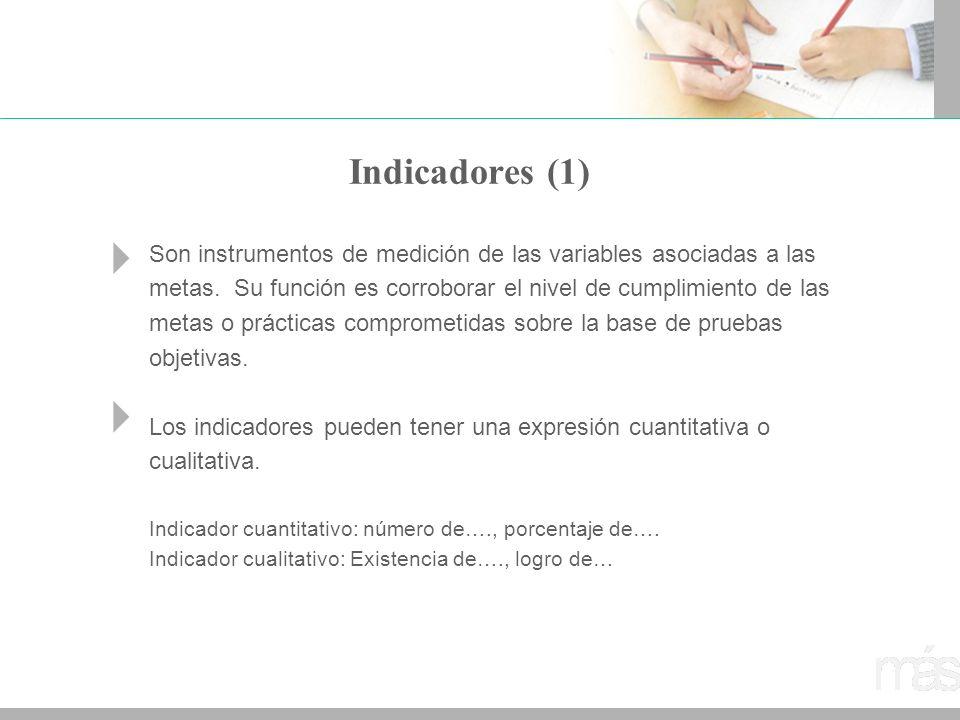 Indicadores (1) Son instrumentos de medición de las variables asociadas a las metas. Su función es corroborar el nivel de cumplimiento de las metas o