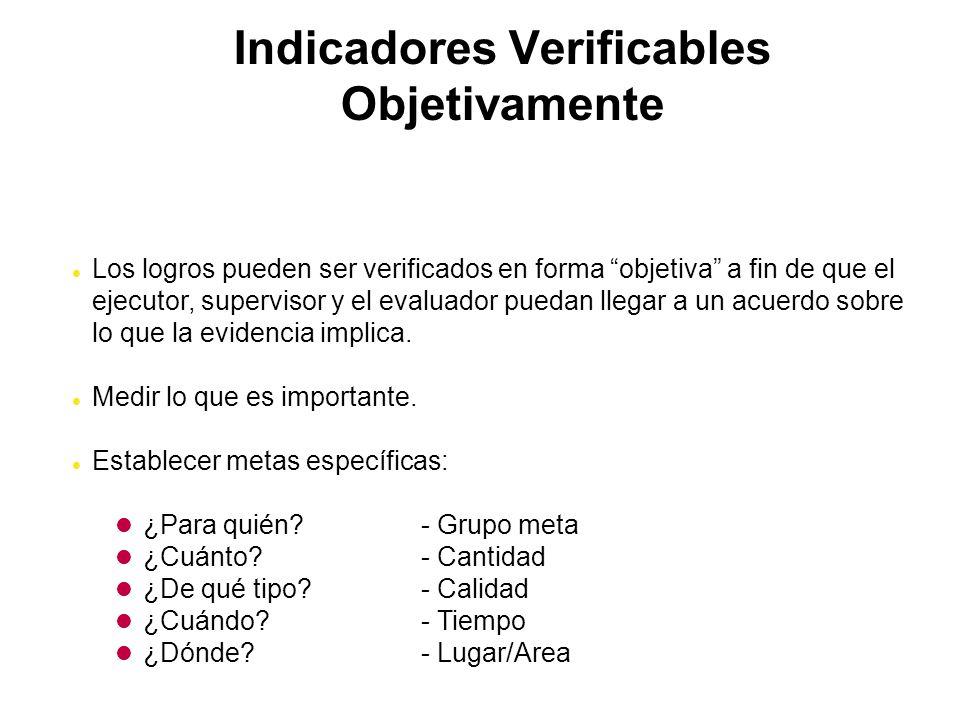 Indicadores Verificables Objetivamente Los logros pueden ser verificados en forma objetiva a fin de que el ejecutor, supervisor y el evaluador puedan
