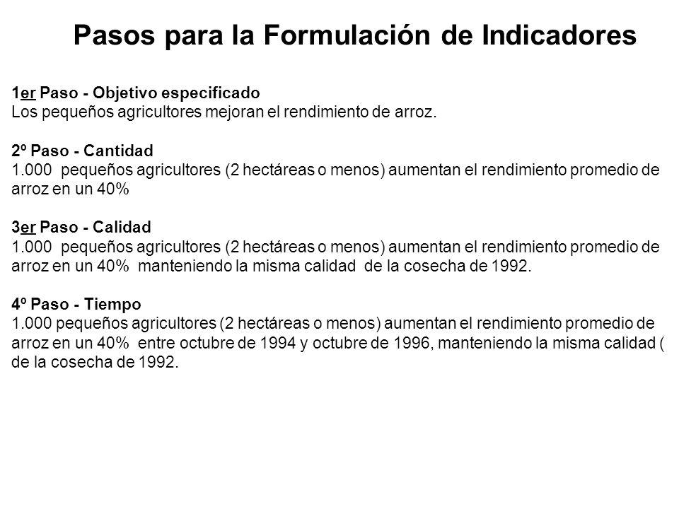 Pasos para la Formulación de Indicadores 1er Paso - Objetivo especificado Los pequeños agricultores mejoran el rendimiento de arroz. 2º Paso - Cantida