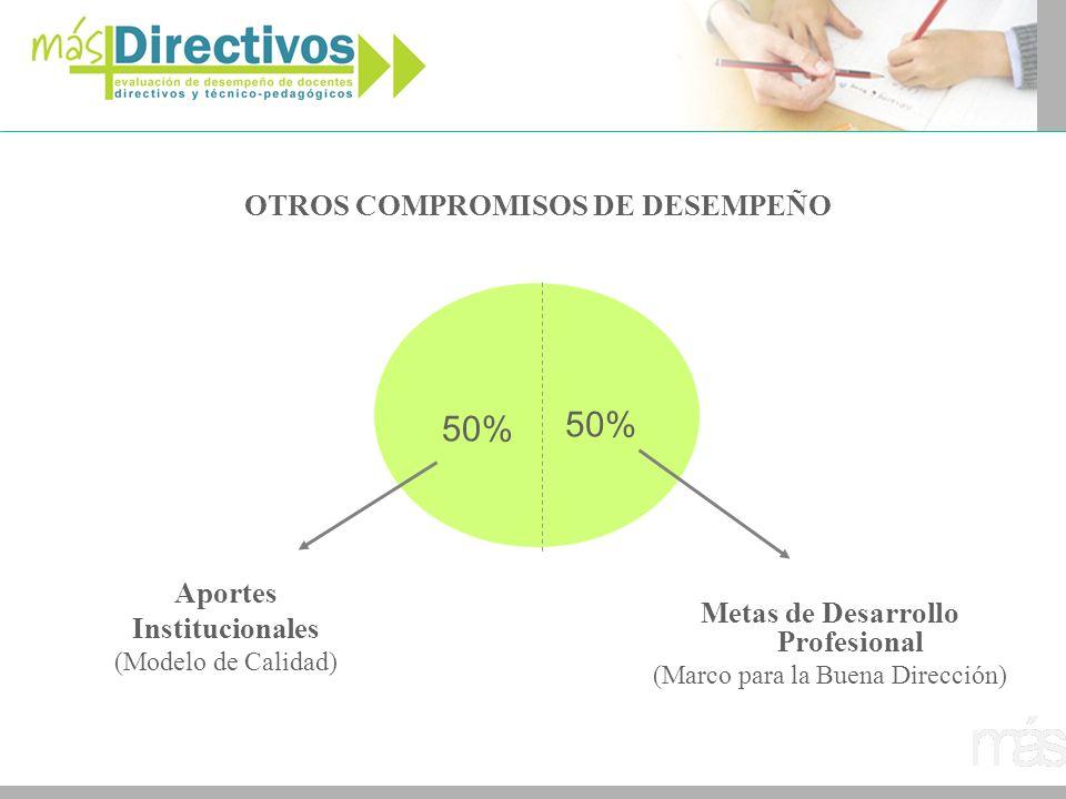OTROS COMPROMISOS DE DESEMPEÑO Aportes Institucionales (Modelo de Calidad) 50% Metas de Desarrollo Profesional (Marco para la Buena Dirección)